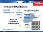 the quadrant model static