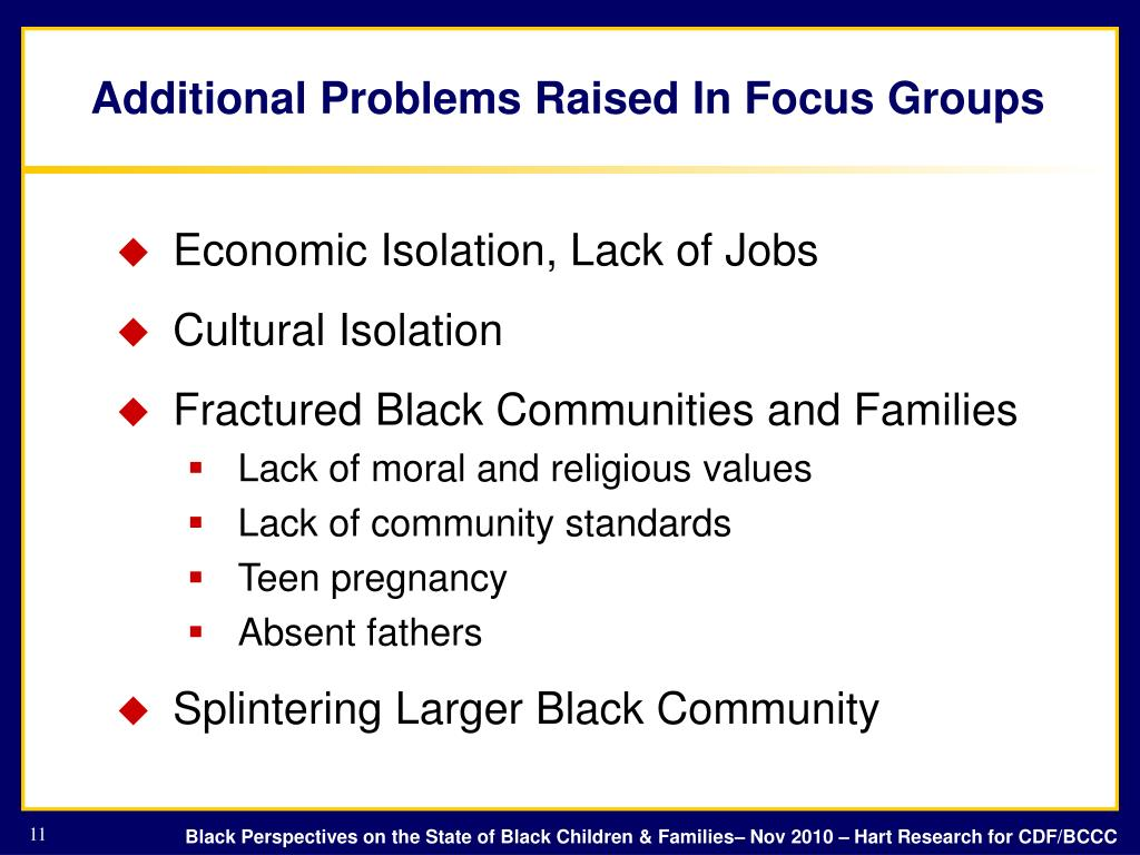 Additional Problems Raised In Focus Groups