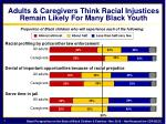 adults caregivers think racial injustices remain likely for many black youth