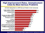 high imprisonment rates unemployment cited as most serious problems