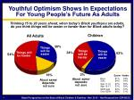 youthful optimism shows in expectations for young people s future as adults