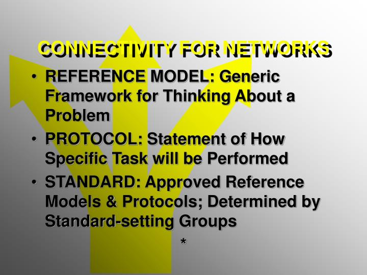 CONNECTIVITY FOR NETWORKS