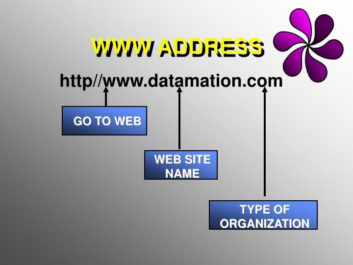 http//www.datamation.com