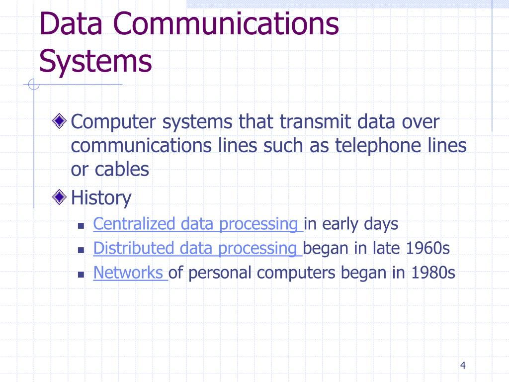 Data Communications Systems