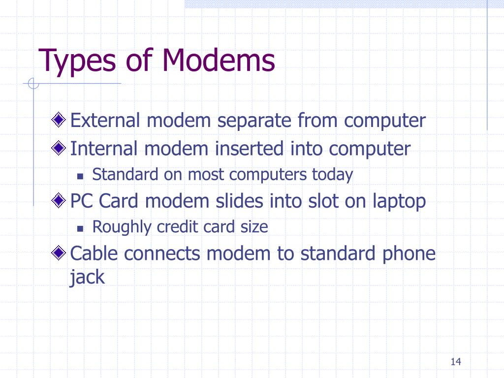 Types of Modems