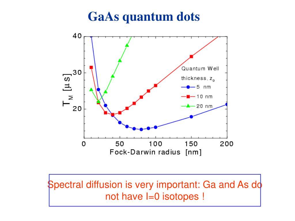 GaAs quantum dots