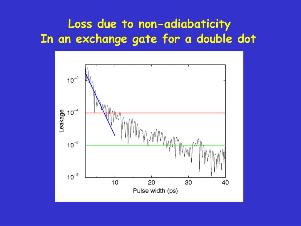 Loss due to non-adiabaticity