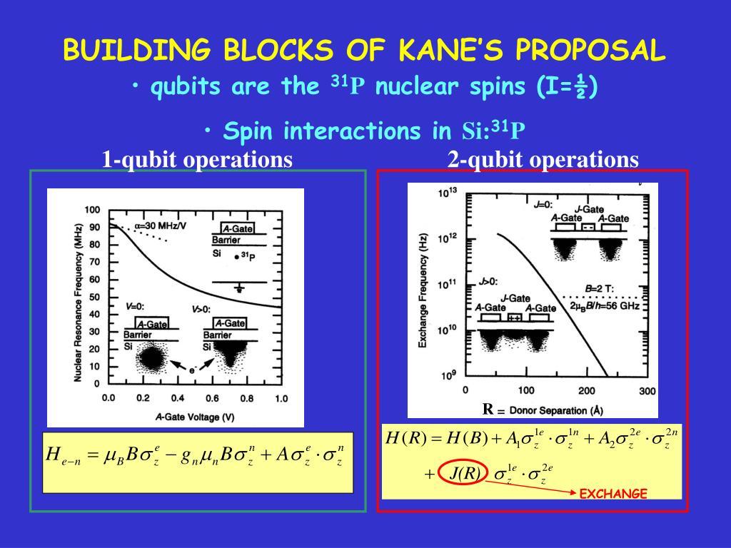 1-qubit operations