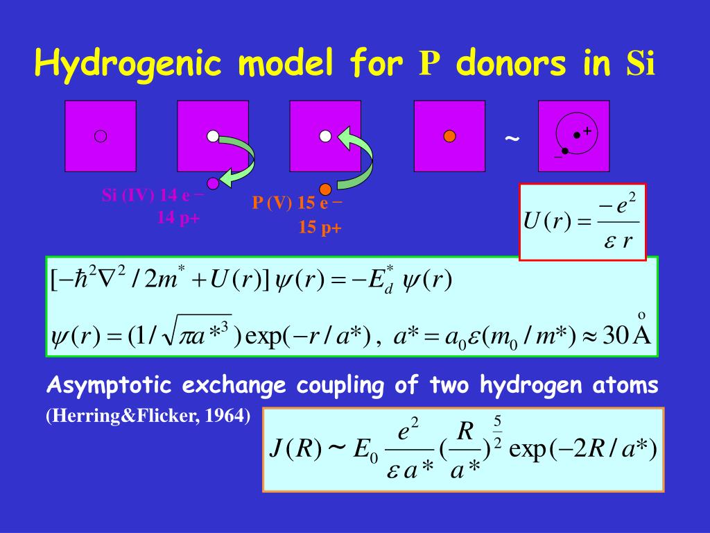 Hydrogenic model for
