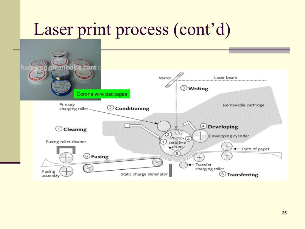 Laser print process (cont'd)
