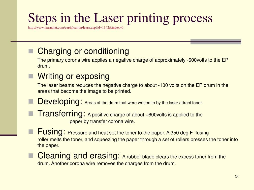 Steps in the Laser printing process