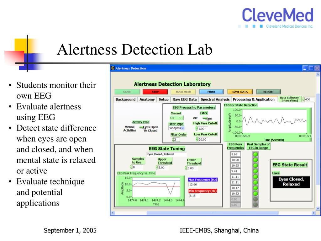 Alertness Detection Lab