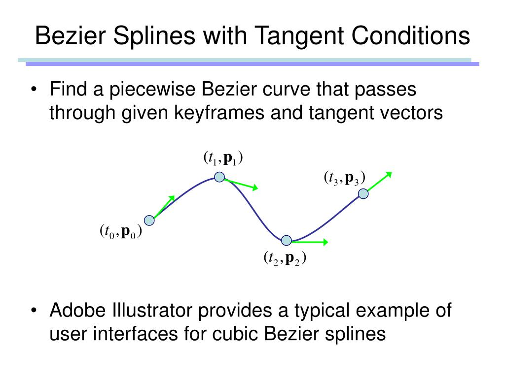 Bezier Splines with Tangent Conditions