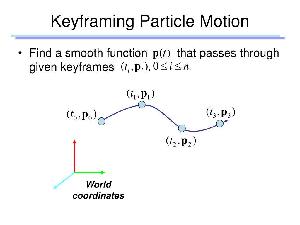 Keyframing Particle Motion