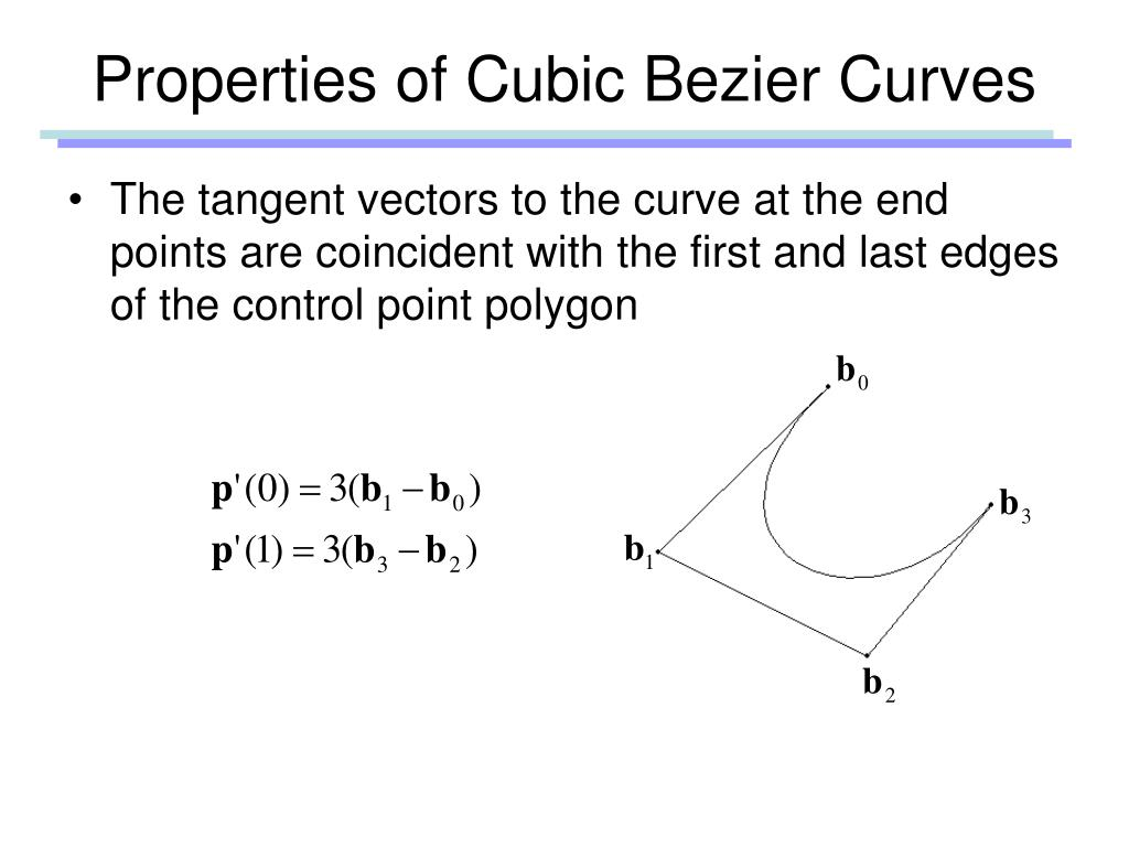 Properties of Cubic Bezier Curves
