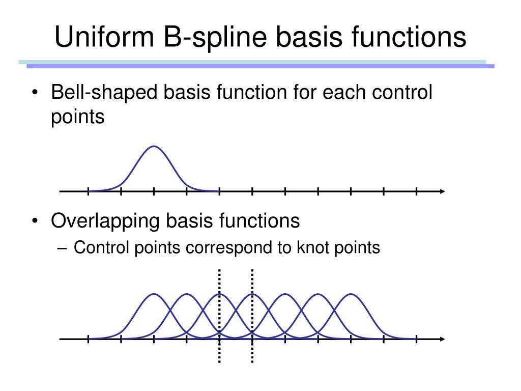 Uniform B-spline basis functions