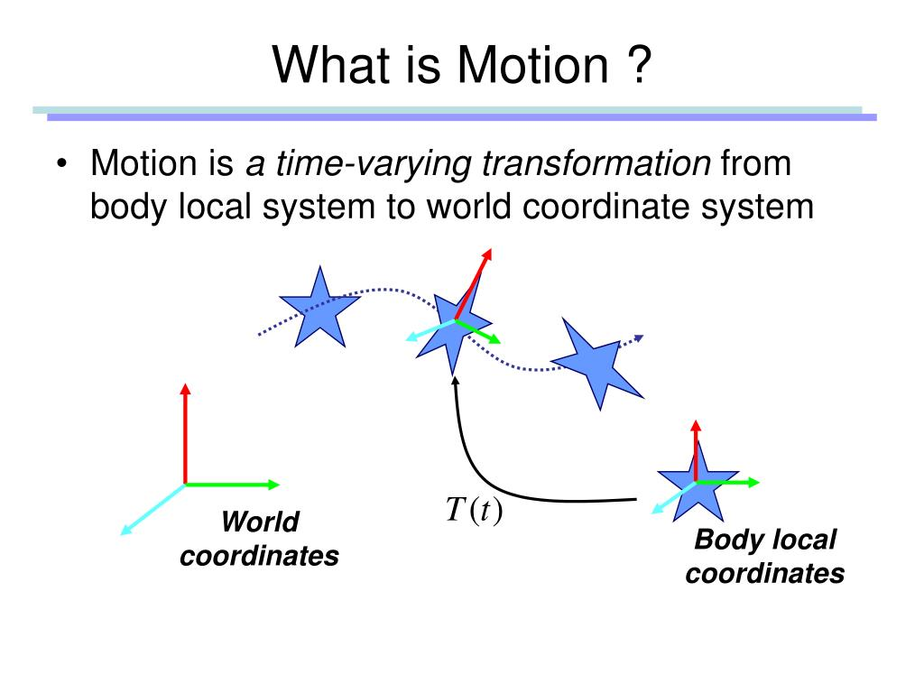 What is Motion ?