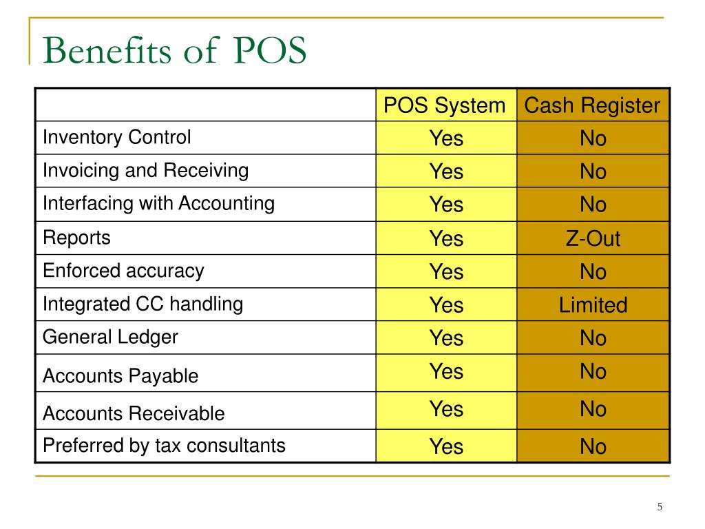 Benefits of POS