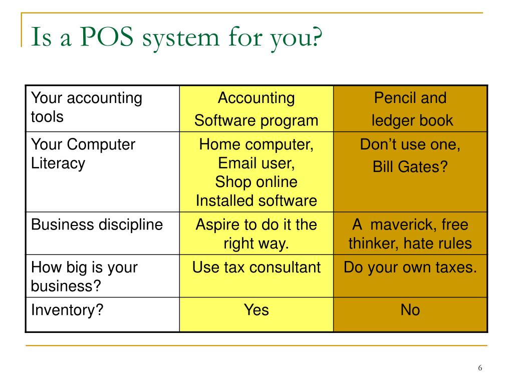 Is a POS system for you?