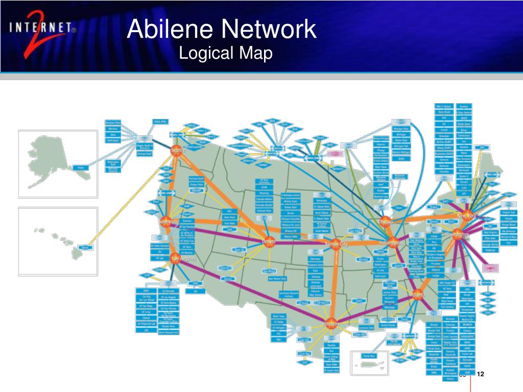 Abilene Network