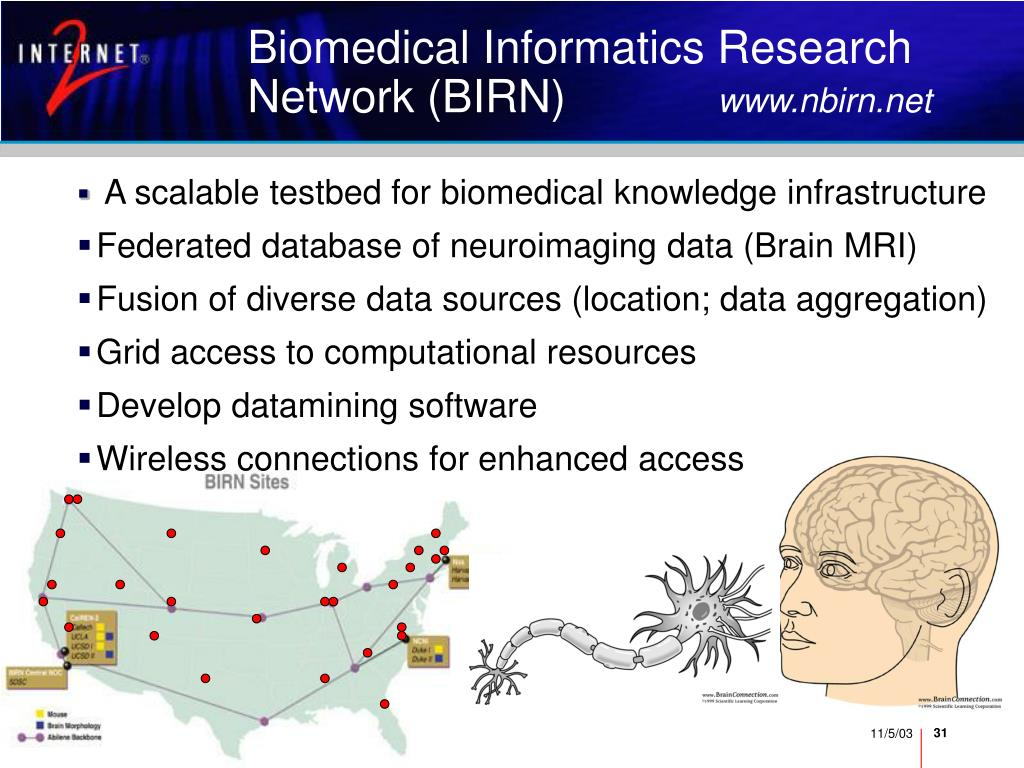Biomedical Informatics Research Network (BIRN)