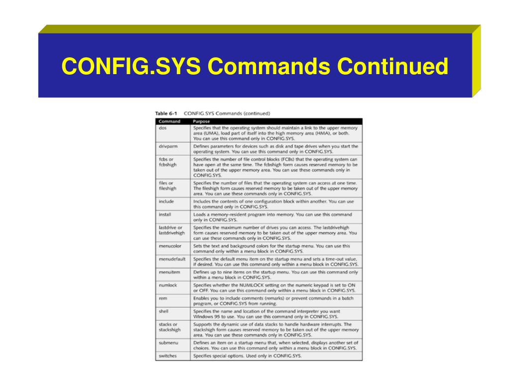 CONFIG.SYS Commands Continued