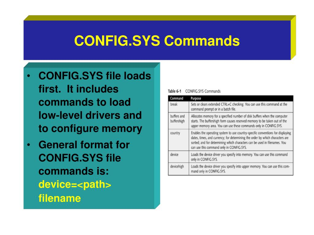CONFIG.SYS Commands