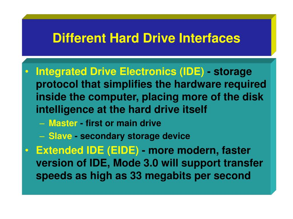 Different Hard Drive Interfaces