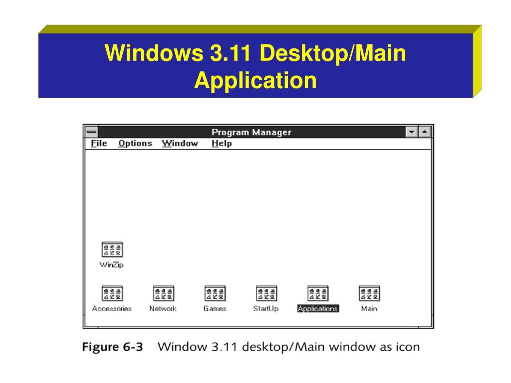 Windows 3.11 Desktop/Main Application
