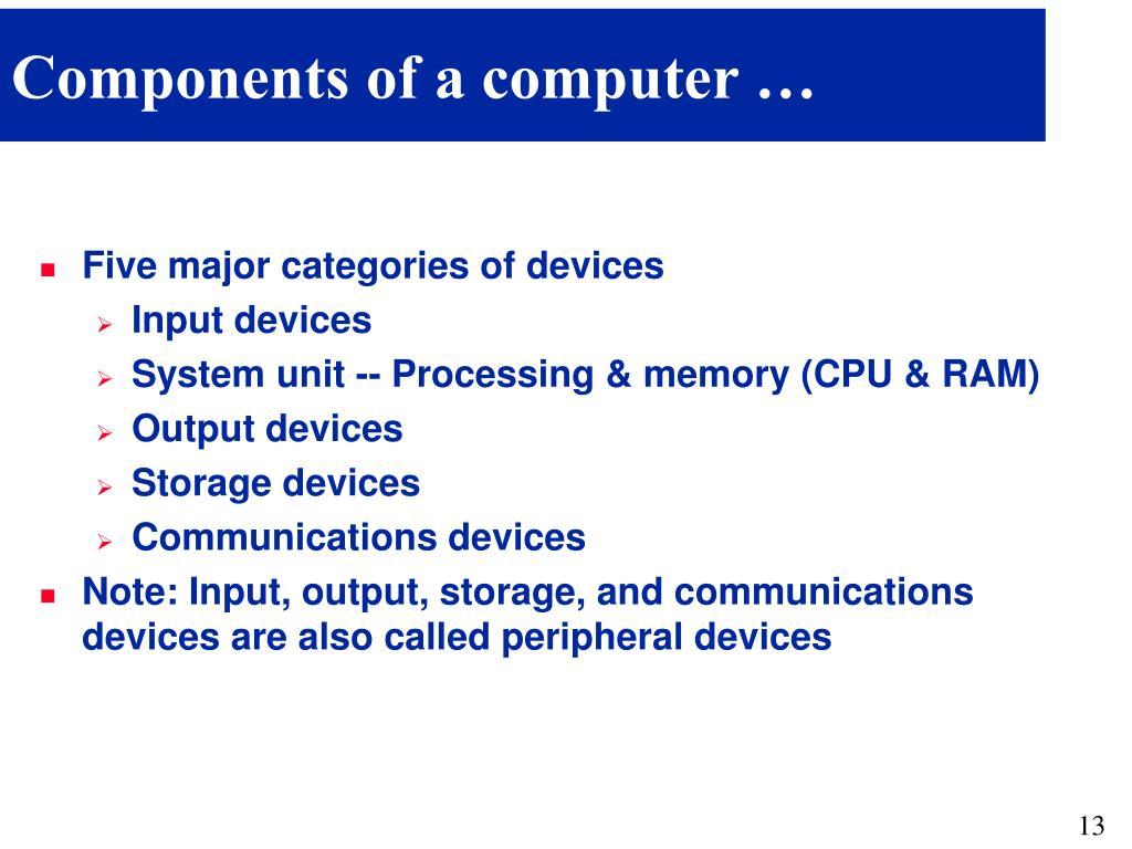 Components of a computer …