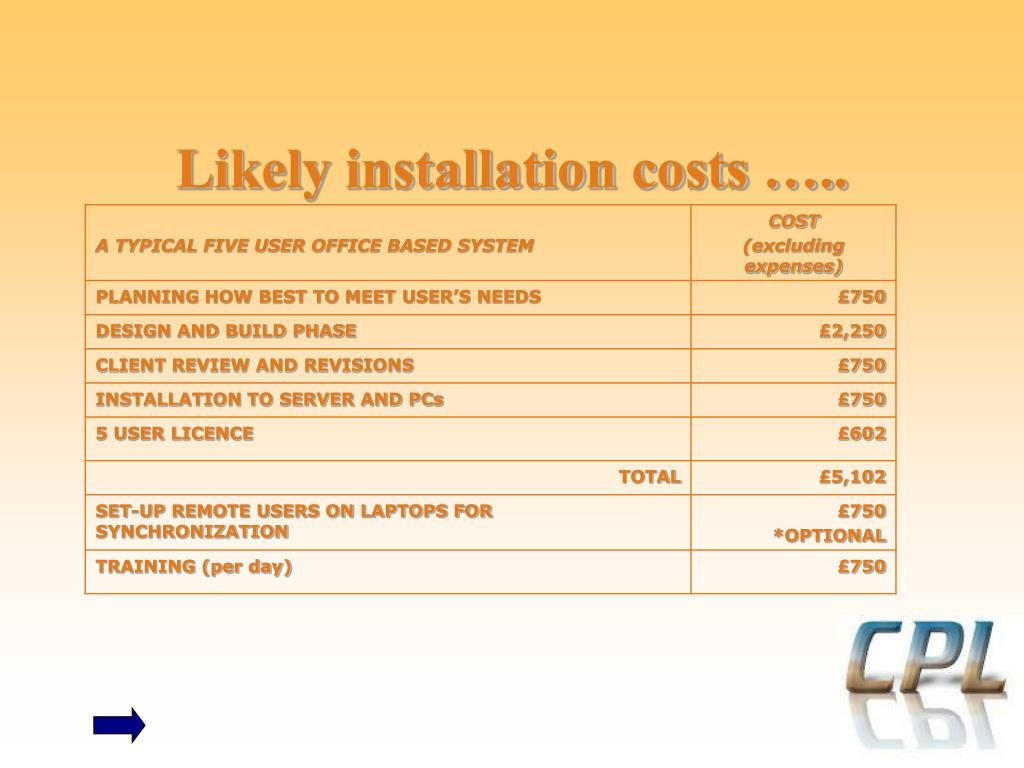 Likely installation costs …..