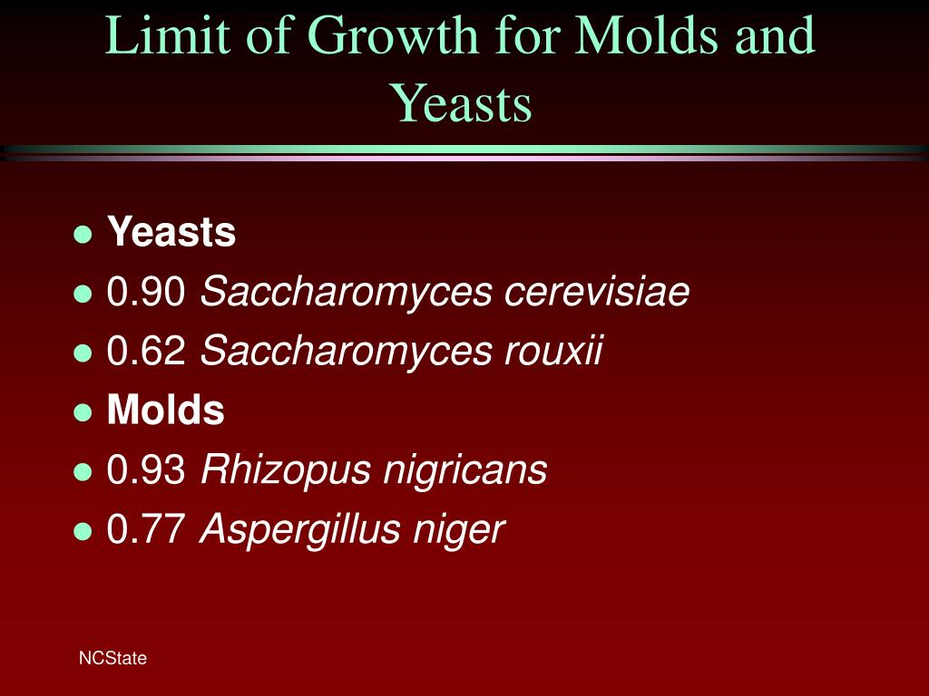 Limit of Growth for Molds and Yeasts
