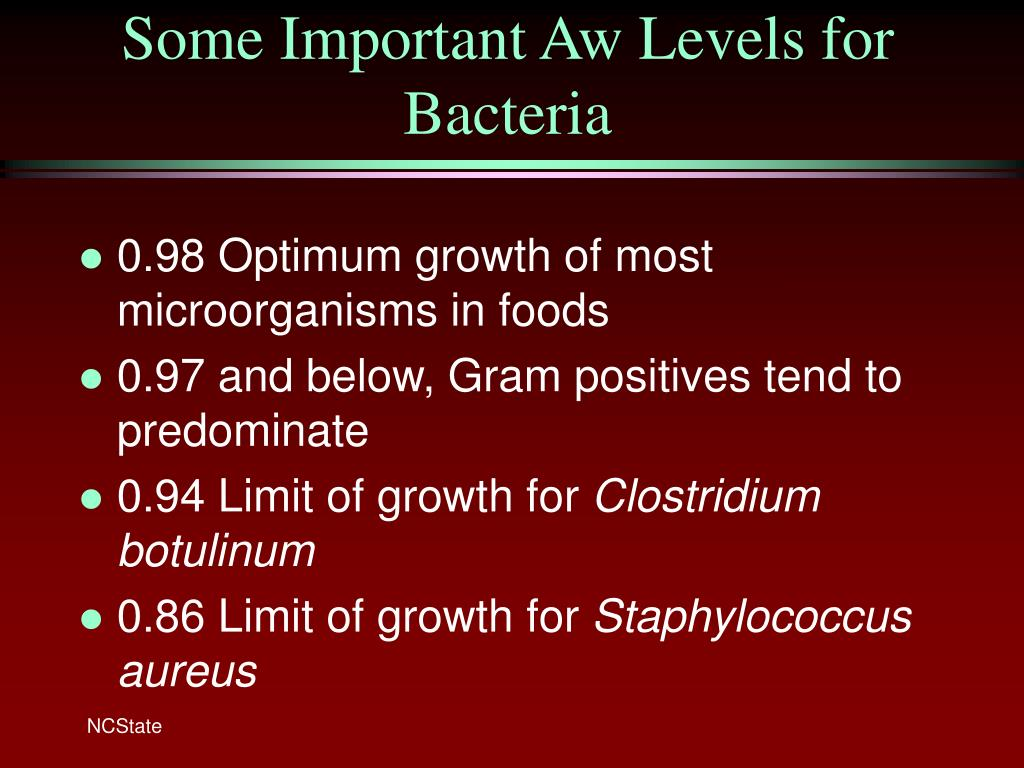Some Important Aw Levels for Bacteria
