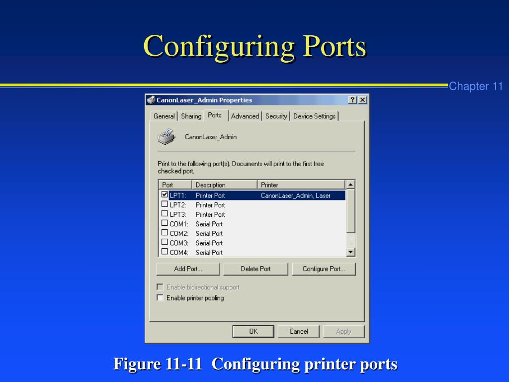 Configuring Ports