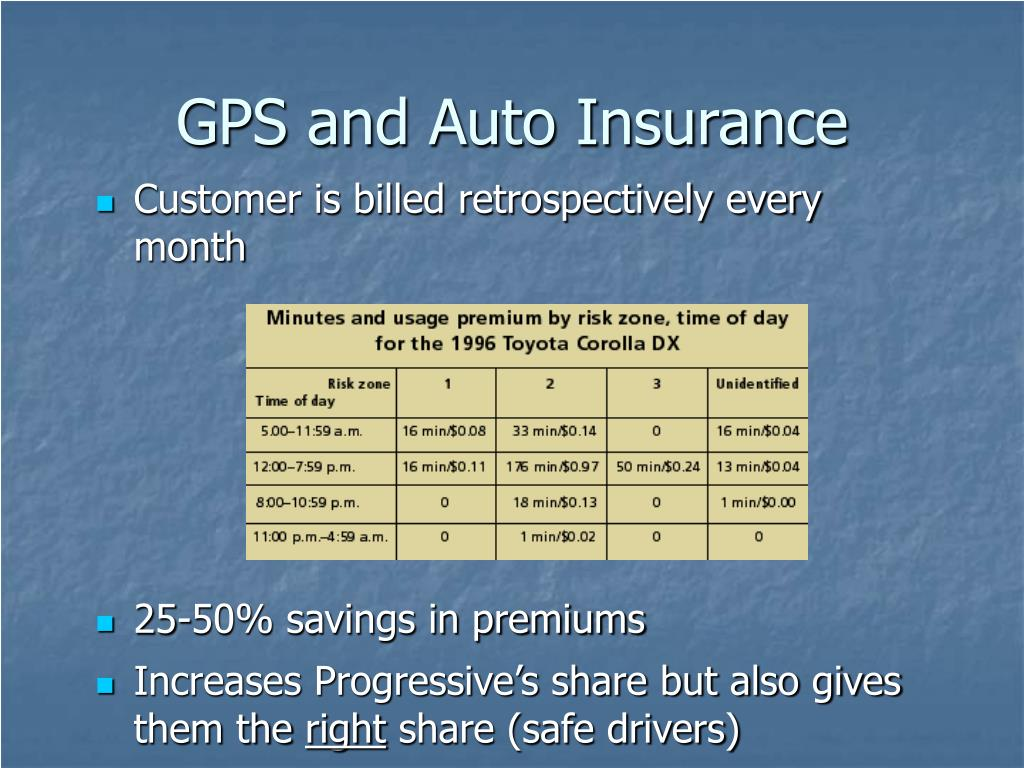 GPS and Auto Insurance