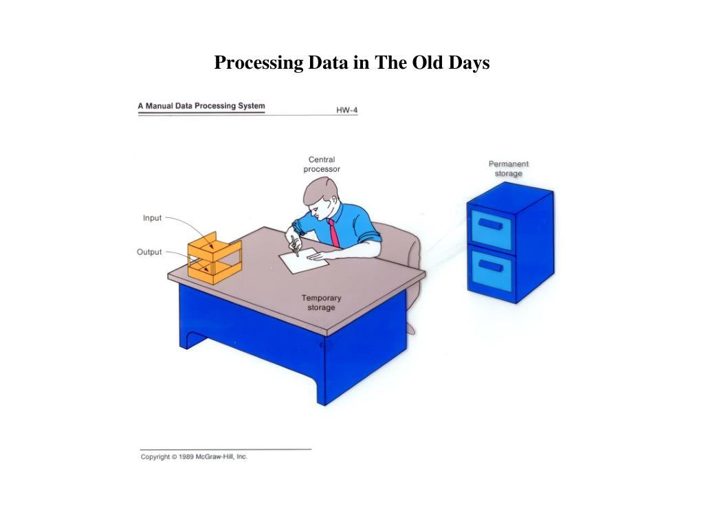 Processing Data in The Old Days