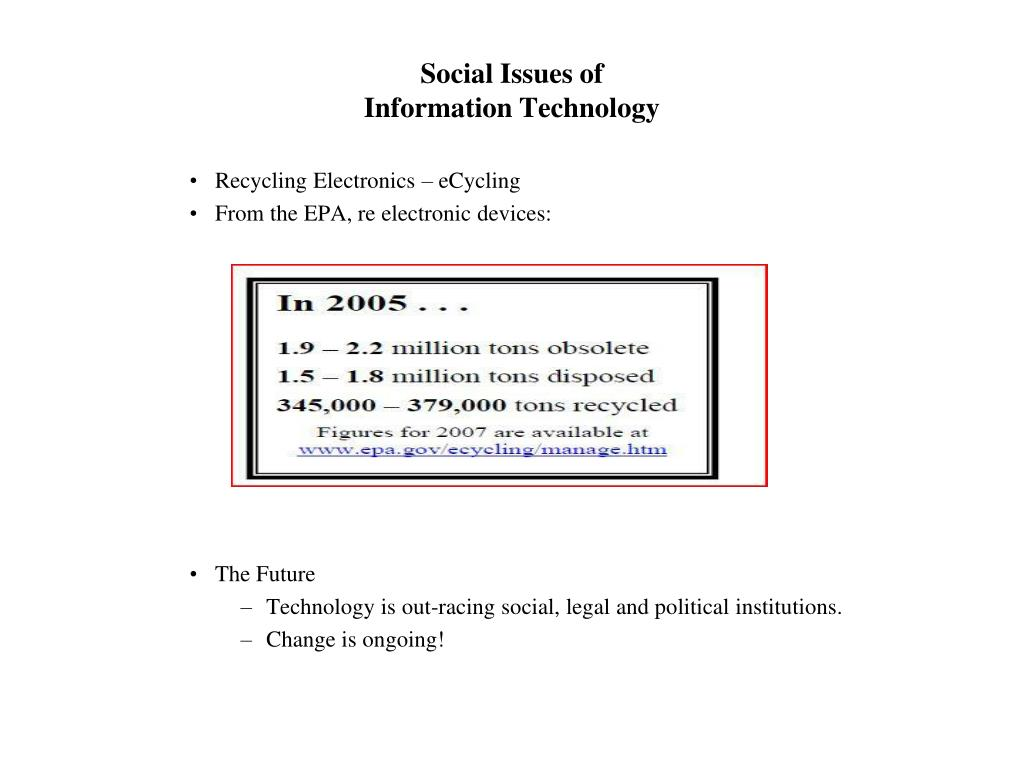 Social Issues of