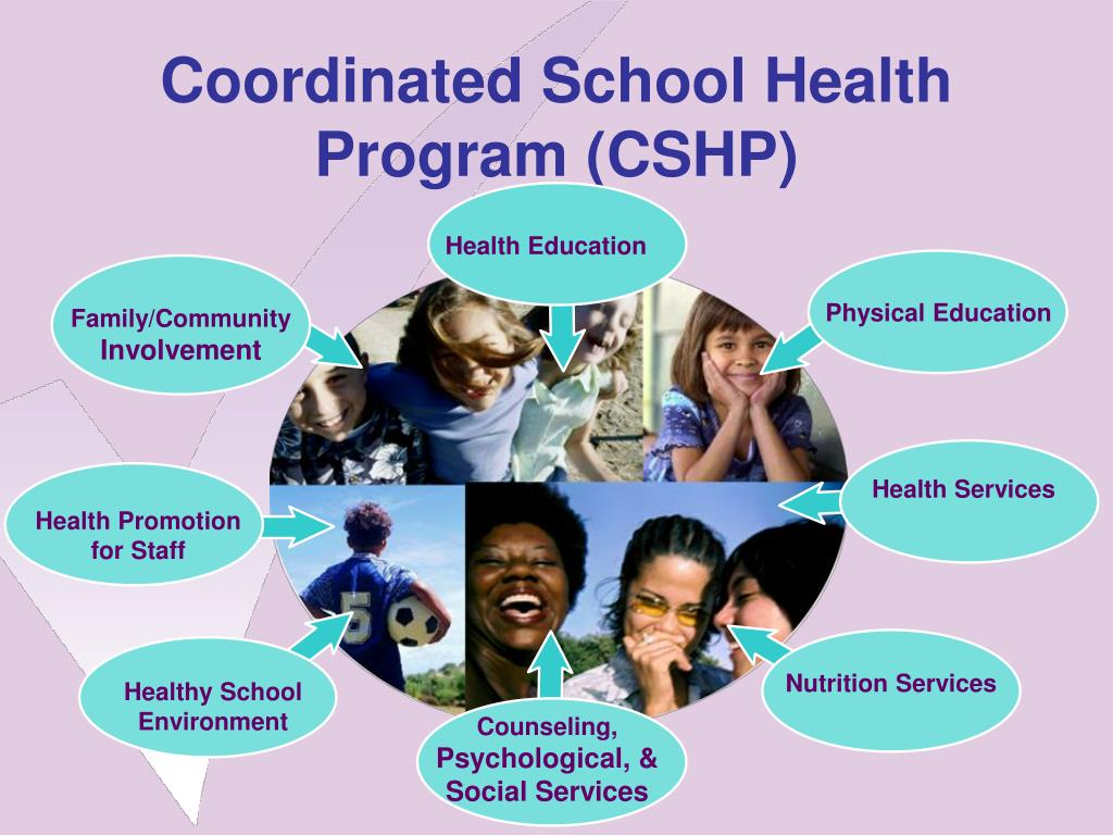 Coordinated School Health Program (CSHP)