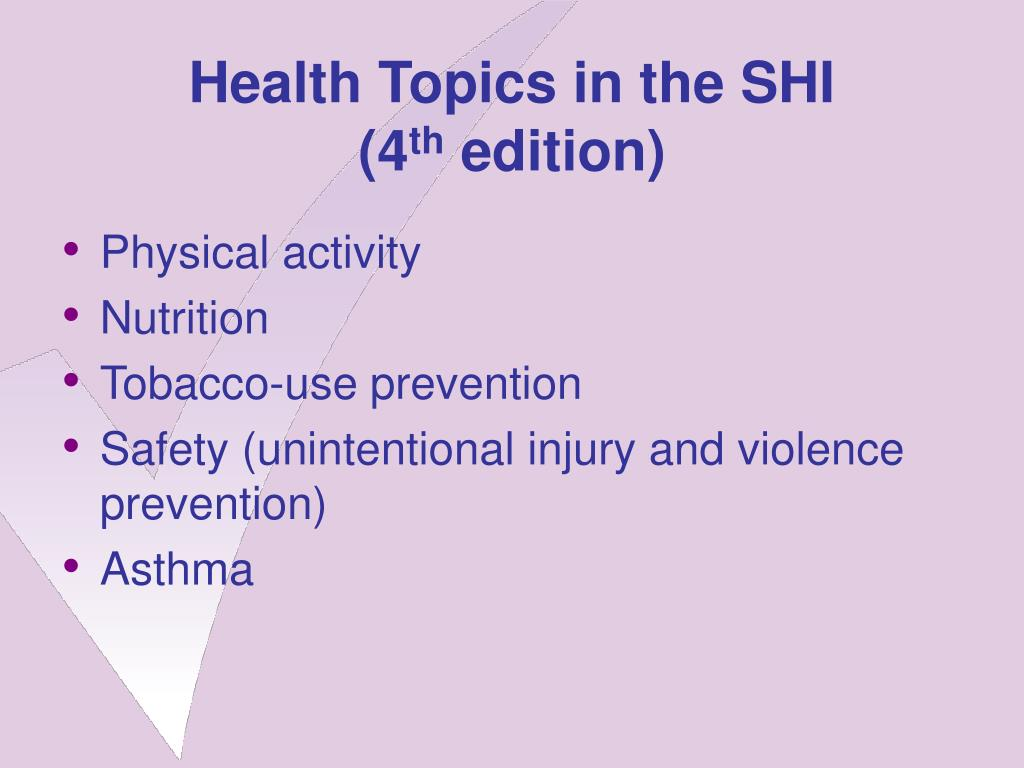 Health Topics in the SHI