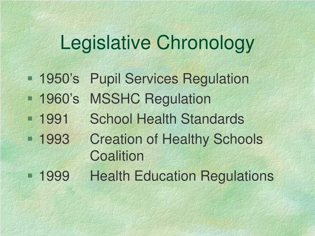 Legislative Chronology