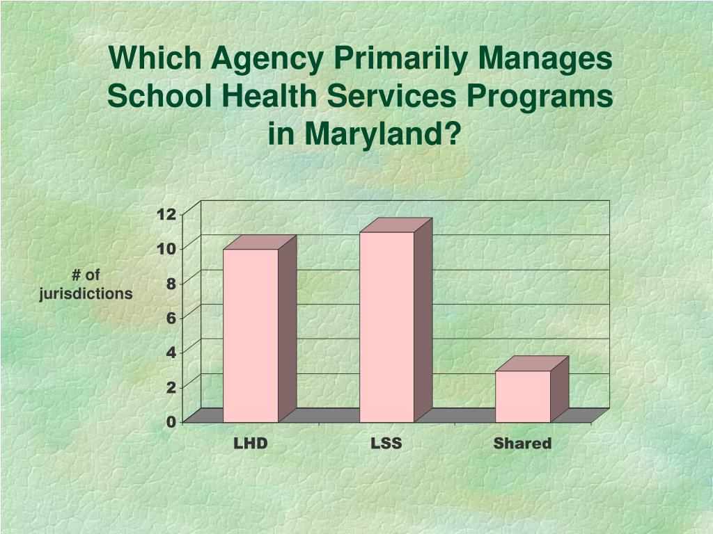 Which Agency Primarily Manages