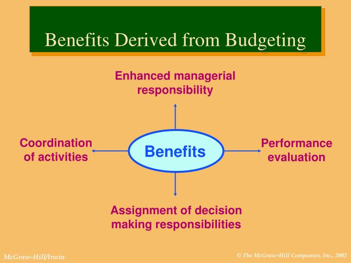Benefits derived from budgeting l.jpg