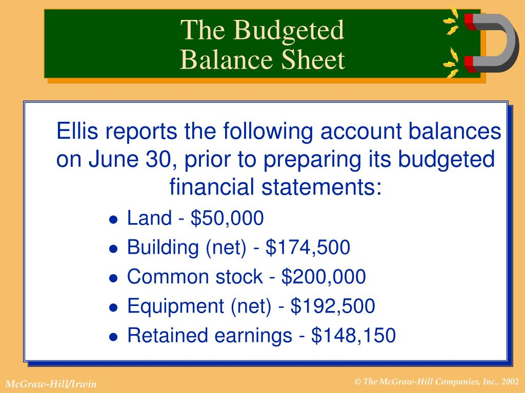 Ellis reports the following account balances on June 30, prior to preparing its budgeted financial statements: