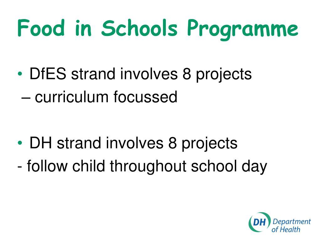 Food in Schools Programme