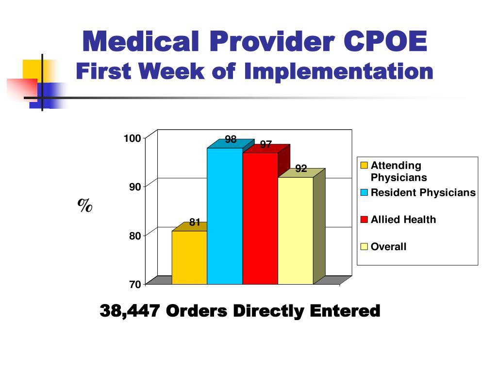 Medical Provider CPOE