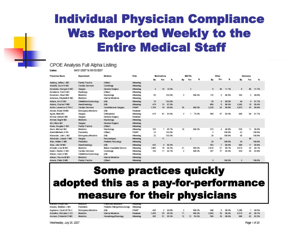 Individual Physician Compliance