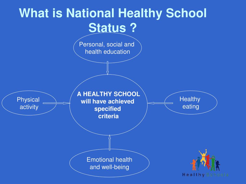What is National Healthy School Status ?