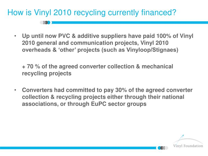 Up until now PVC & additive suppliers have paid 100% of Vinyl 2010 general and communication projects, Vinyl 2010 overheads & 'other' projects (such as Vinyloop/Stignaes)