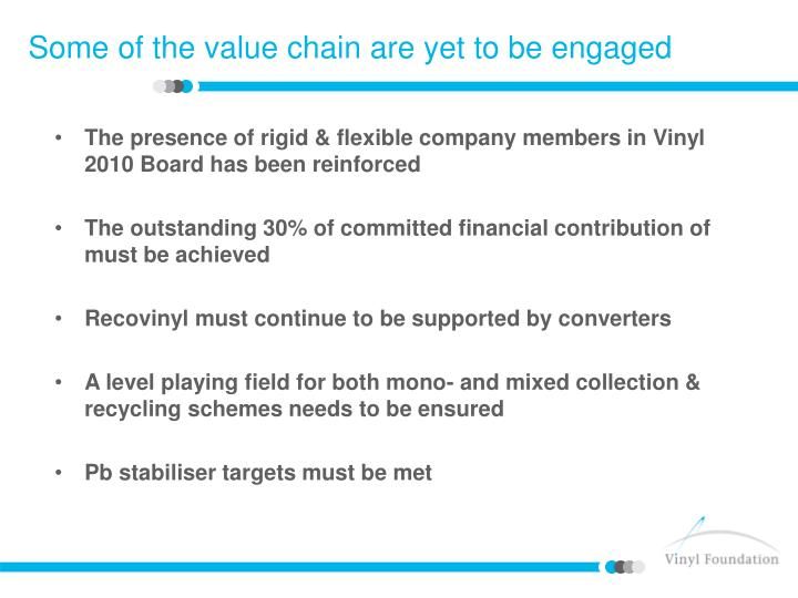 The presence of rigid & flexible company members in Vinyl 2010 Board has been reinforced