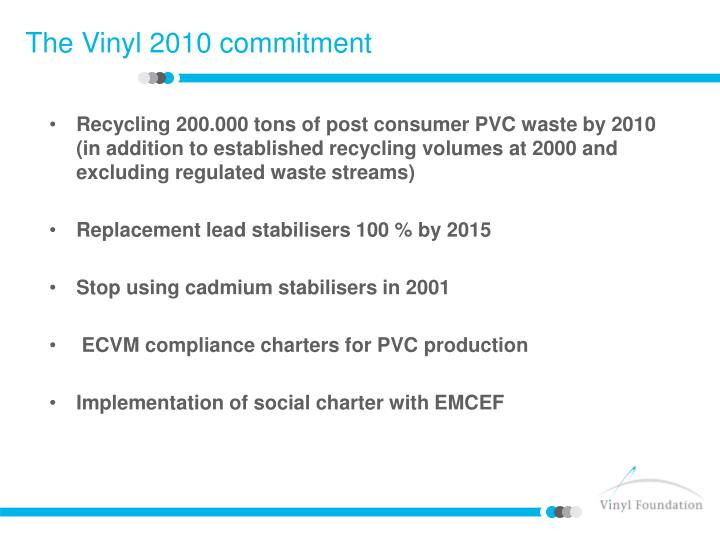 Recycling 200.000 tons of post consumer PVC waste by 2010 (in addition to established recycling volumes at 2000 and excluding regulated waste streams)
